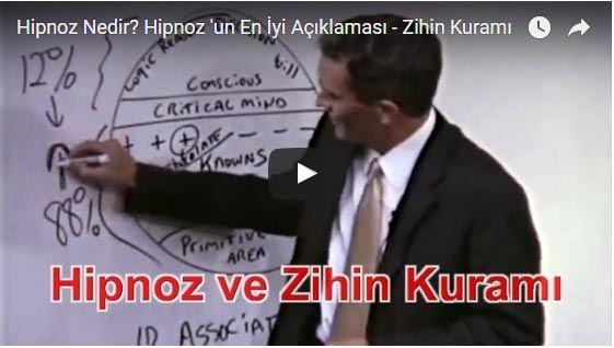 Hipnozun Açıklaması – Zihin Kuramı