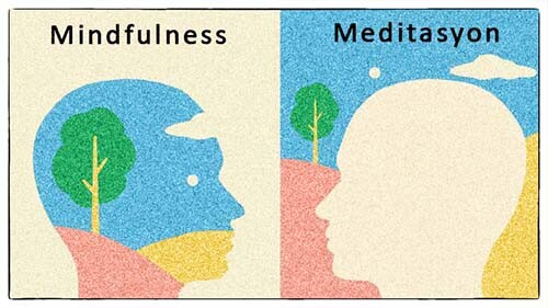 Mindfulness ve meditasyon nedir